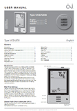 Heated floors thermostat manual